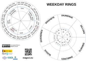 weekdayrings-m
