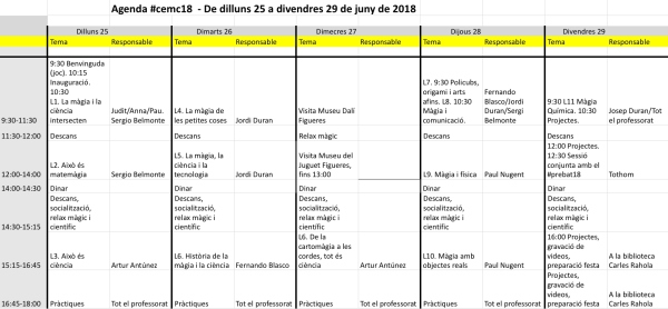cemc18-programa-public