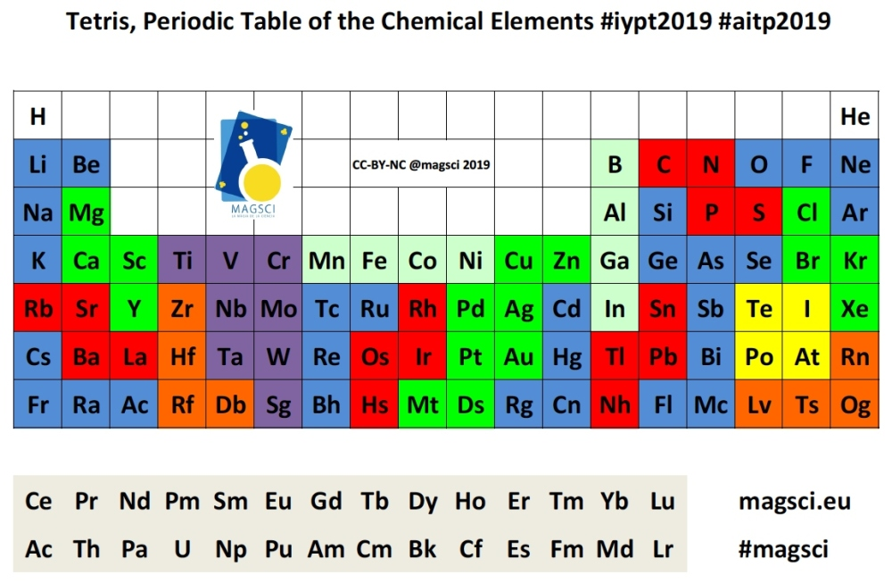 1-H Periodic Table Tetris tiling – 52 games with the periodic table